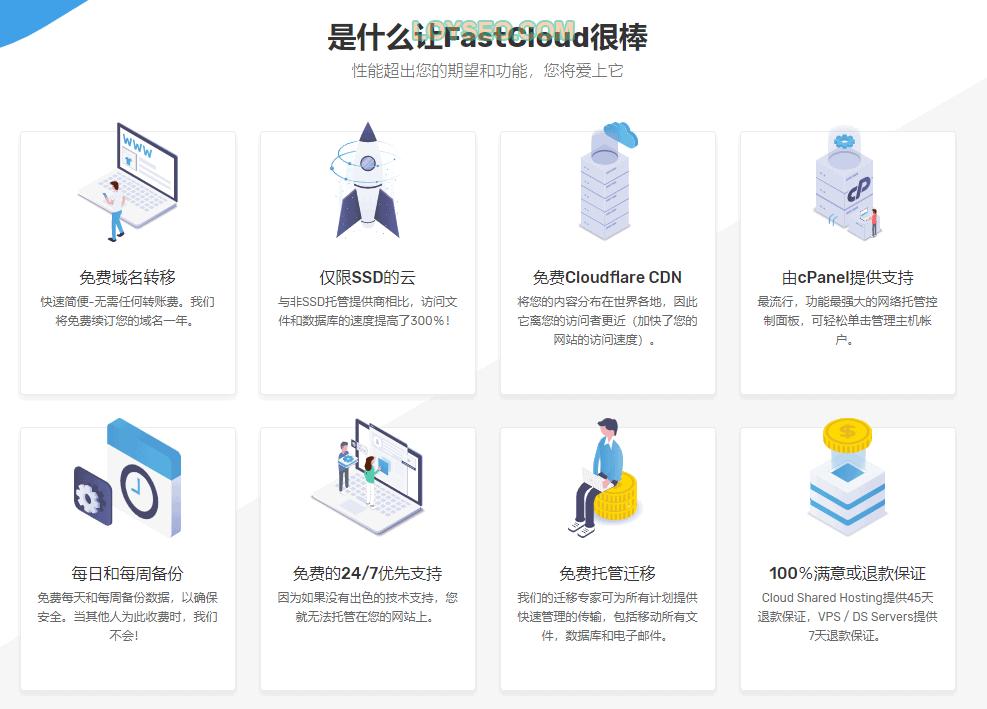 fastcomet features