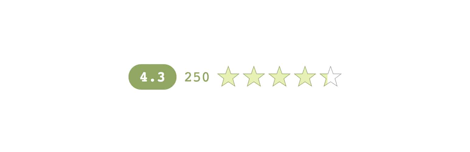 kk star ratings