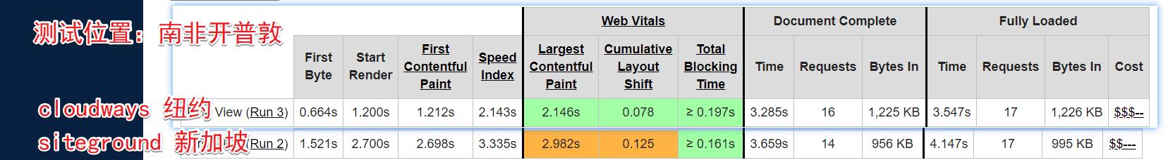image 166 - Cloudways主机评测、建站教程、优惠券