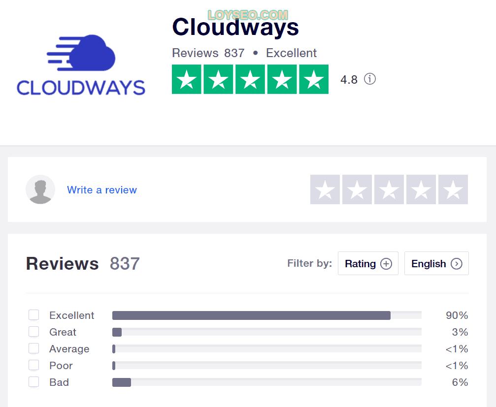 Cloudways评价