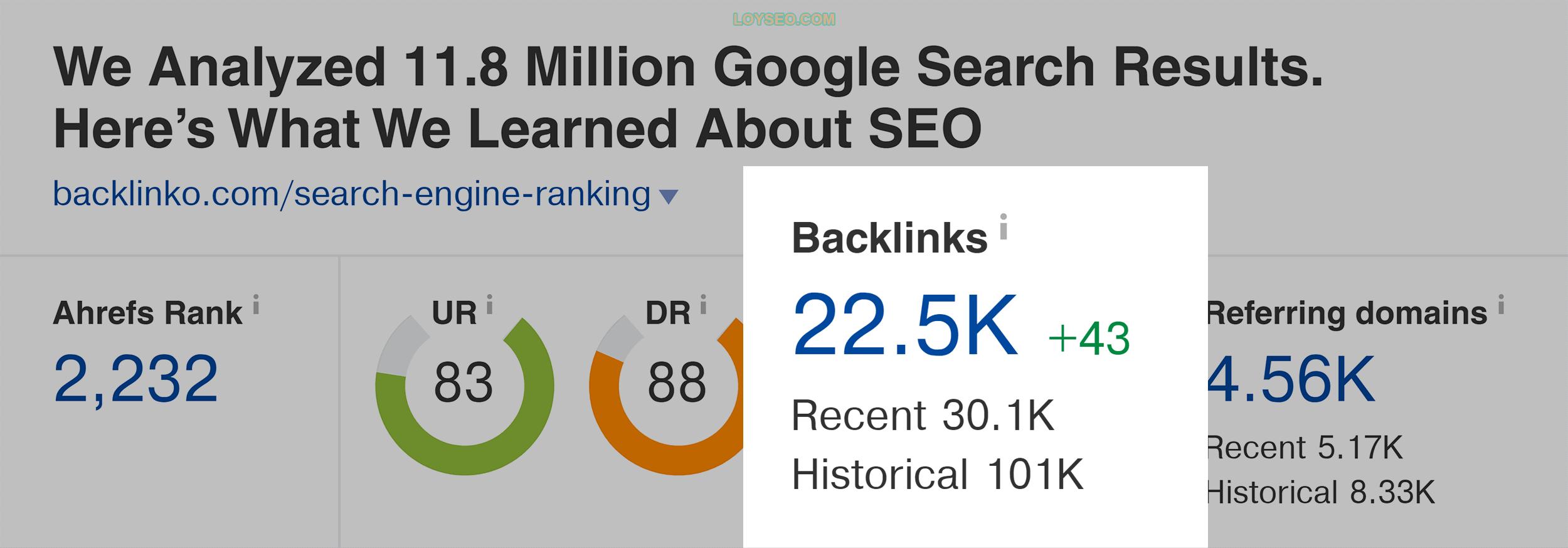 Ahrefs – Search engine ranking – Backlinks
