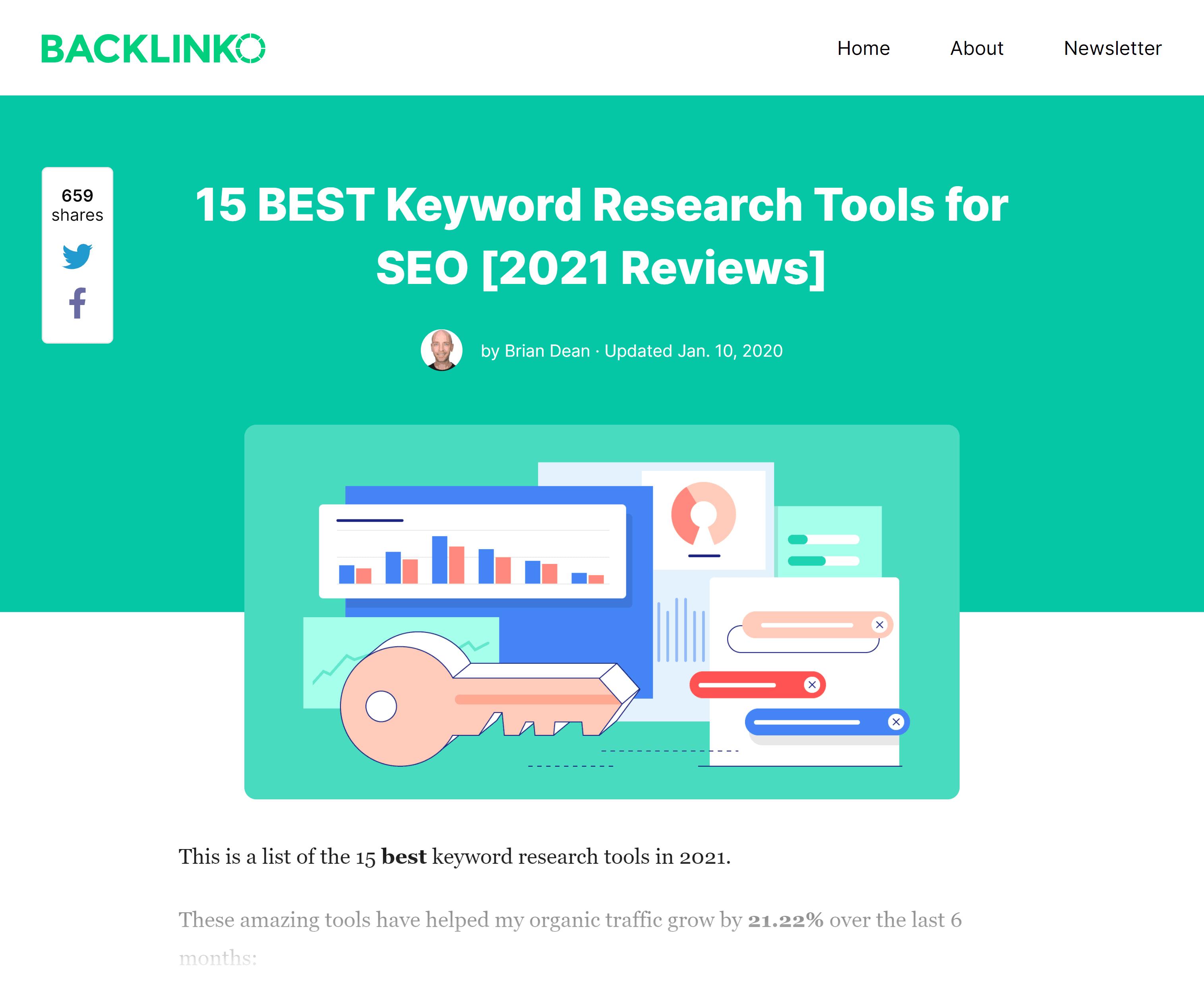 Backlinko – Keyword research tools post