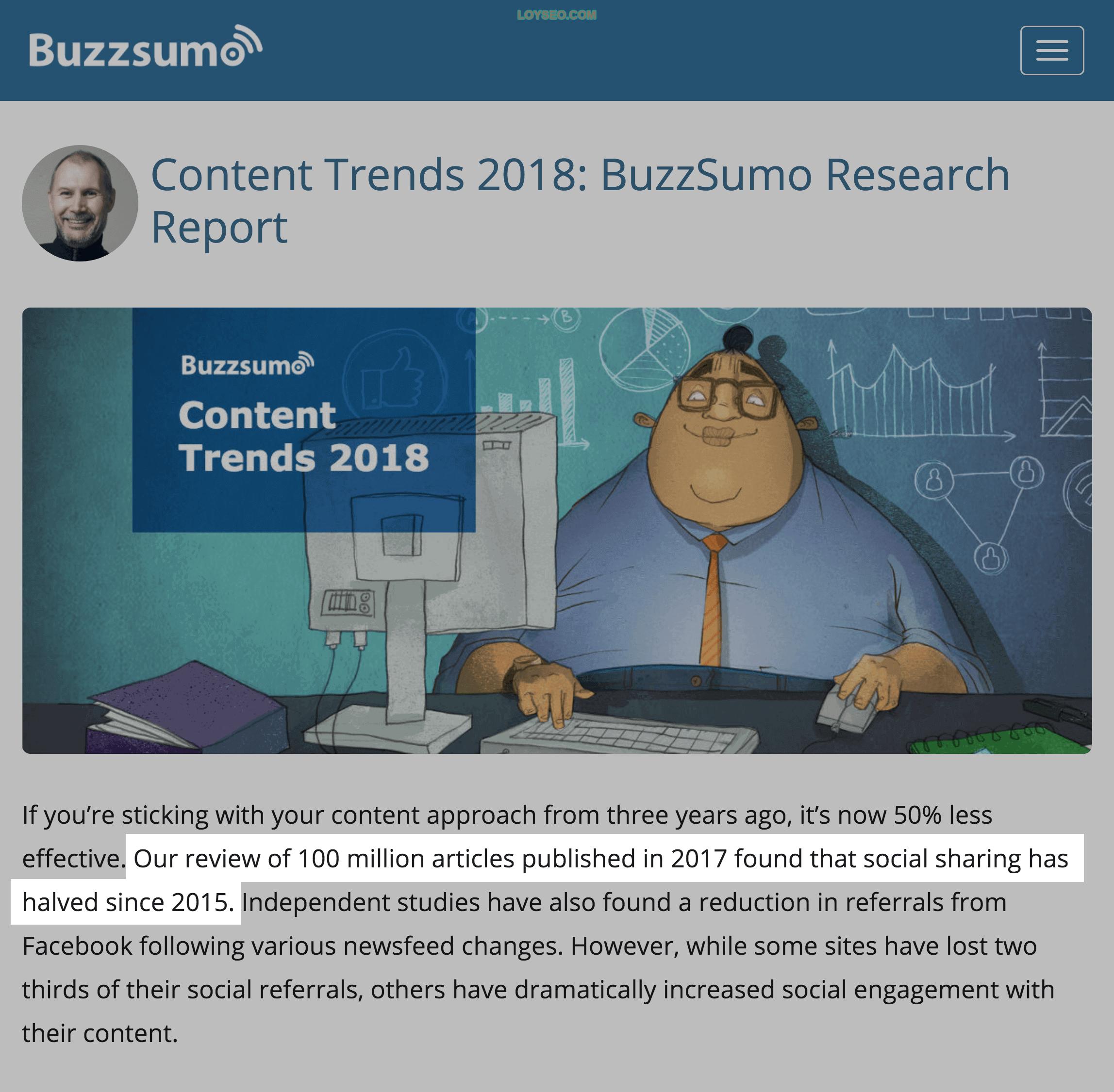 BuzzSumo – Social sharing