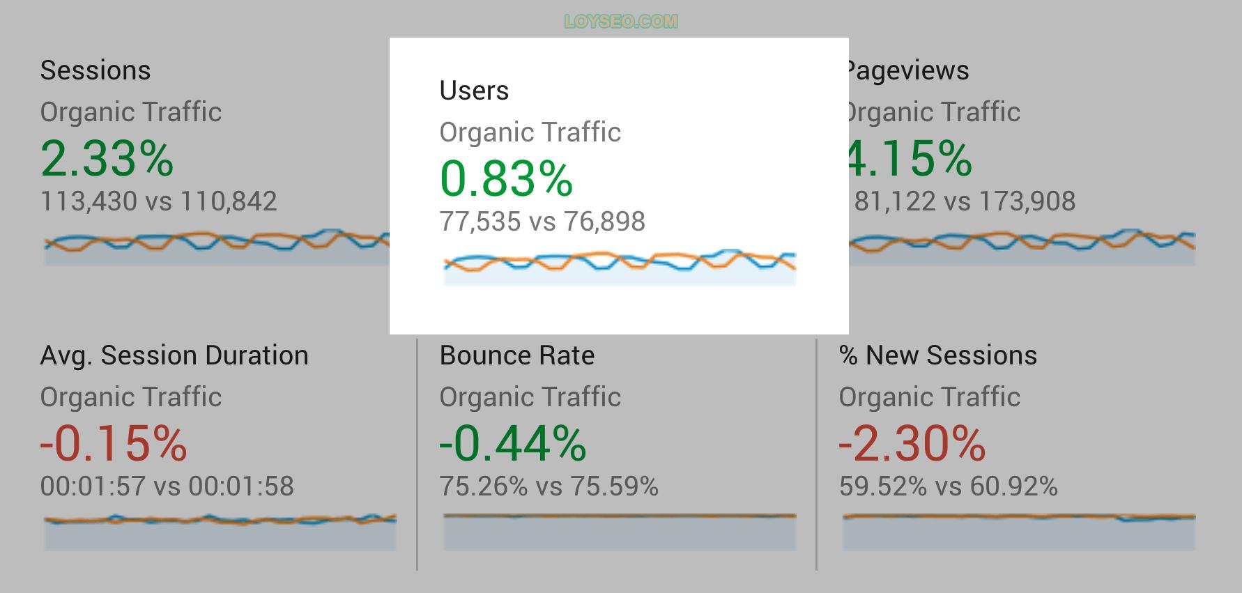 HTTPS switch traffic