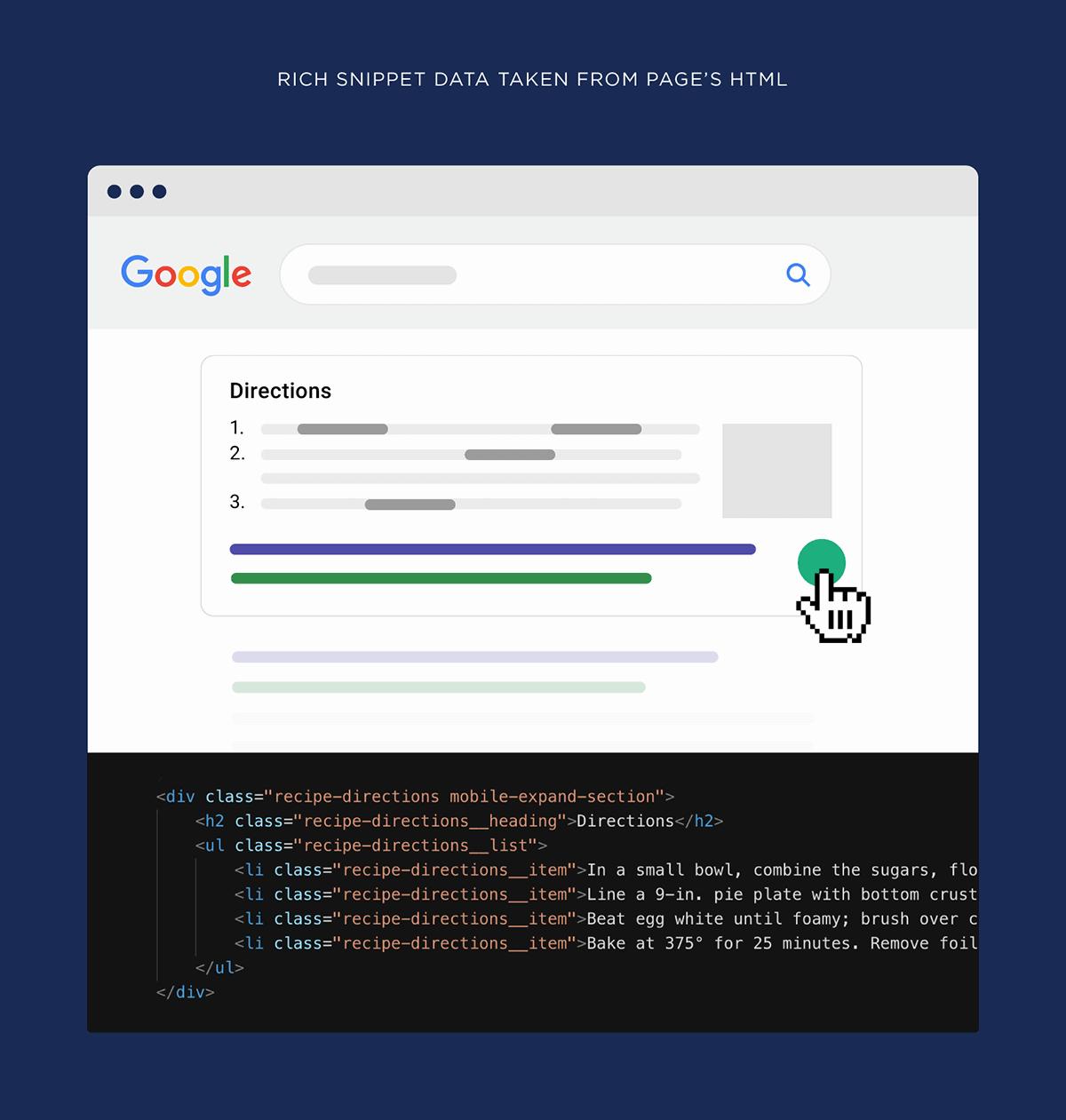 rich snippet data taken from html - 什么是SERP?