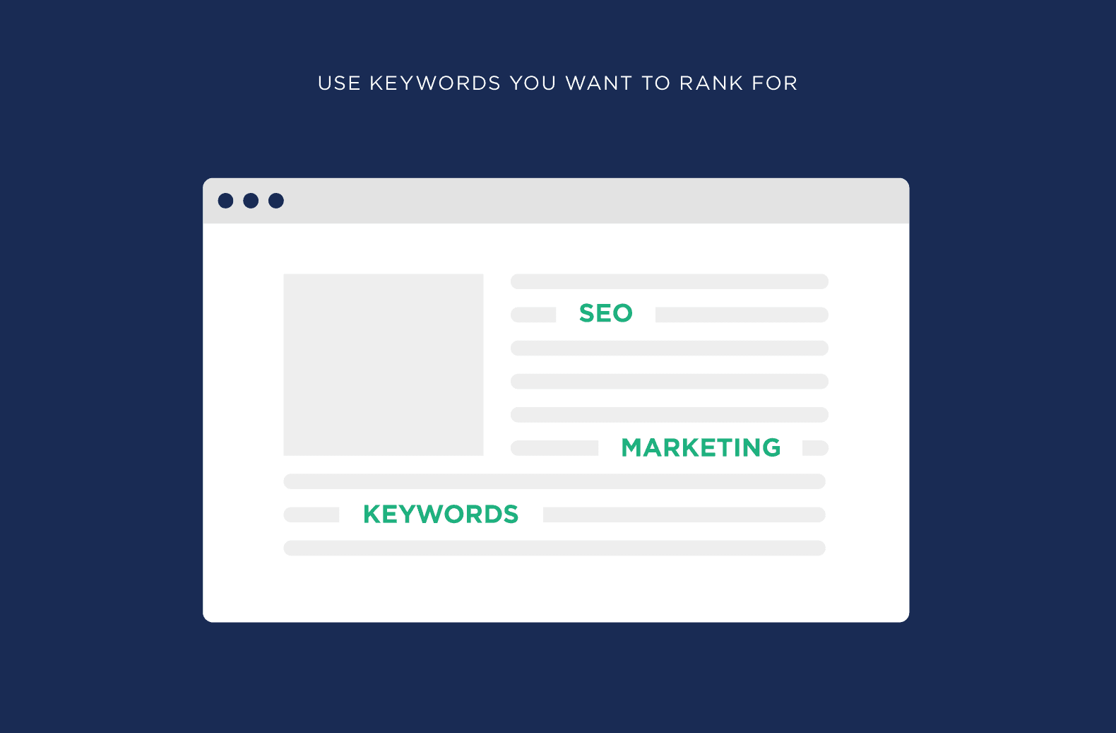 Use keywords you want to rank for