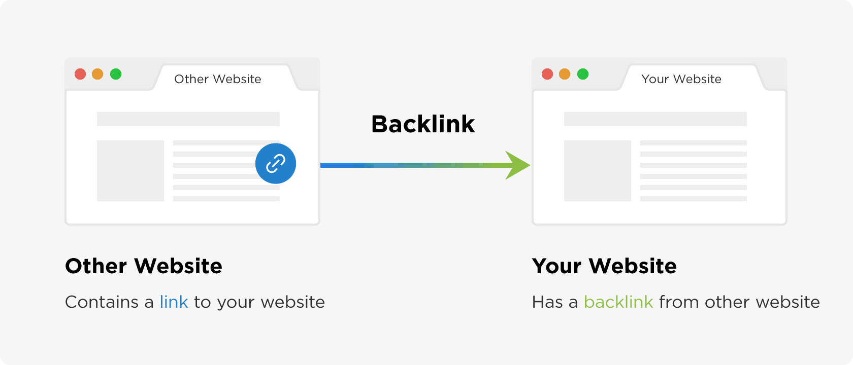 what are backlinks 2