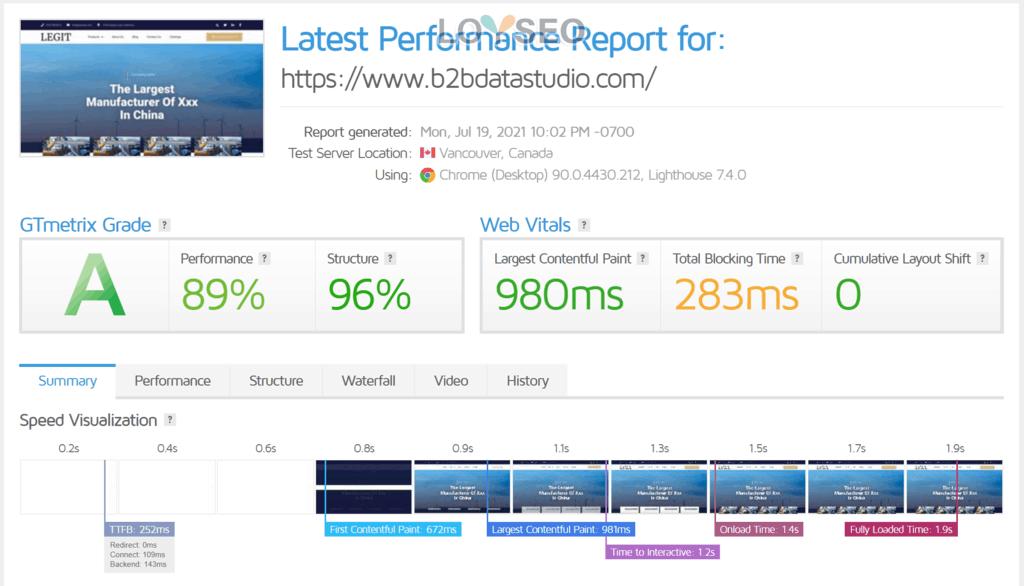 fastcomet test report by gtmetrix