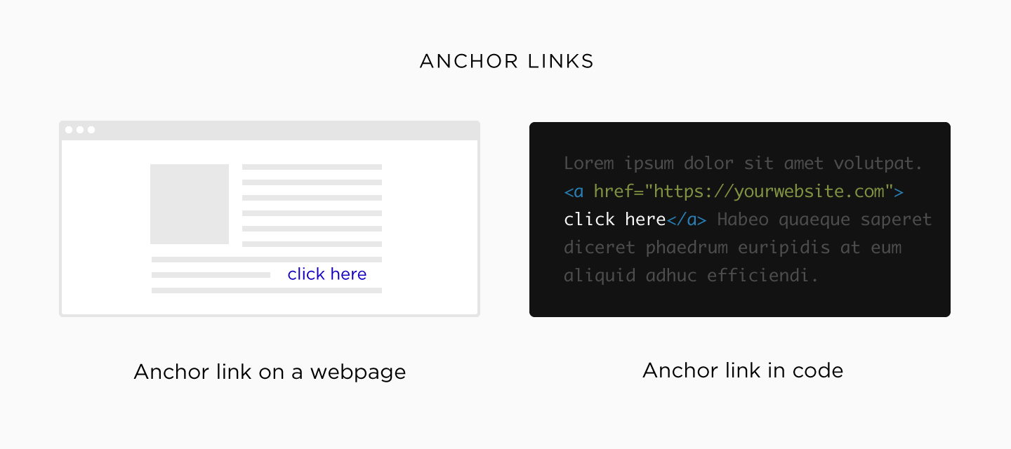 What are anchor links?